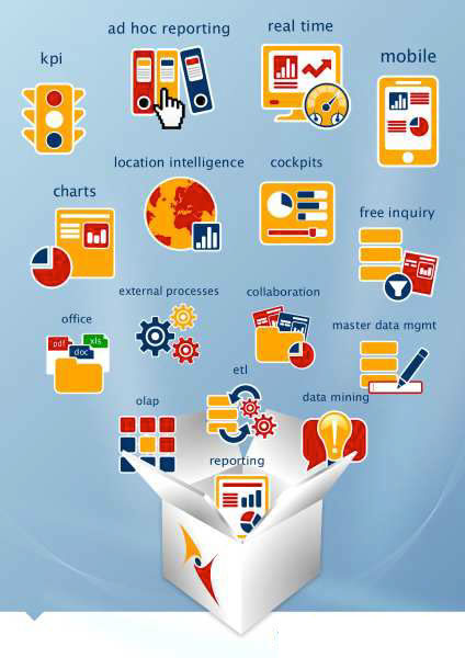 AsiaBI - Features