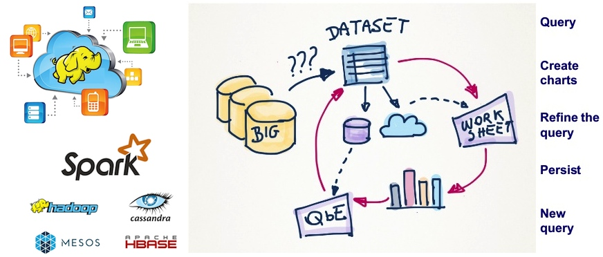 asiabi.org-big-data