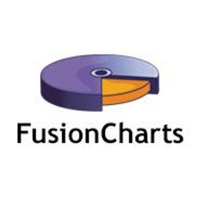 fusioncharts-abnasia-vn